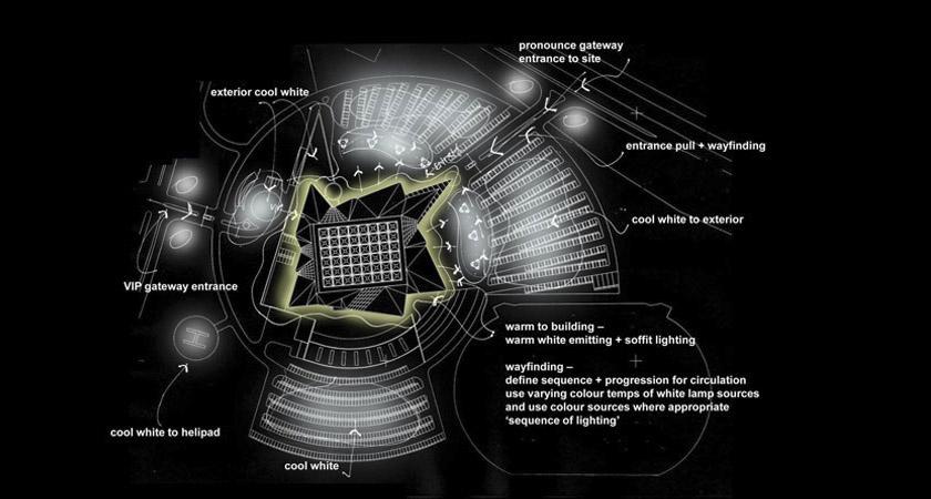 Ldpi project qatar university lighting design partnership